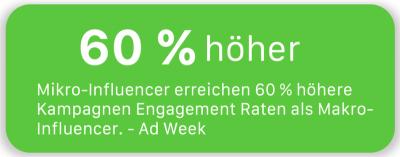 Mikro-Influencer erreichen eine höhere Engagement-Rate.